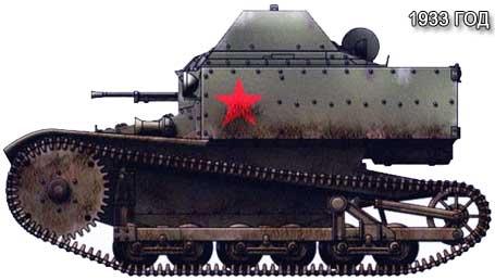 Танкетка Т-27 1933 год